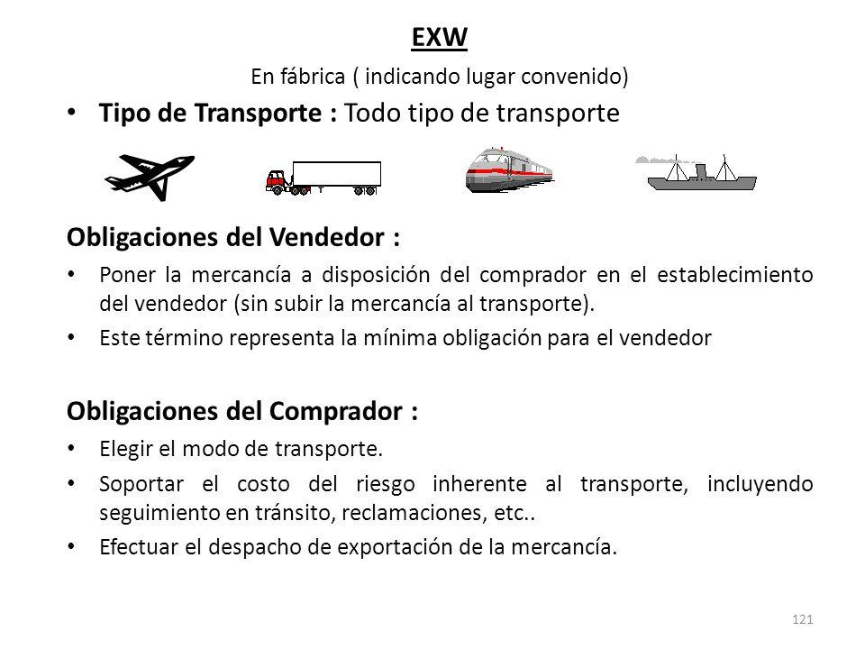 121 EXW En fábrica ( indicando lugar convenido) Tipo de Transporte : Todo tipo de transporte Obligaciones del Vendedor : Poner la mercancía a disposic