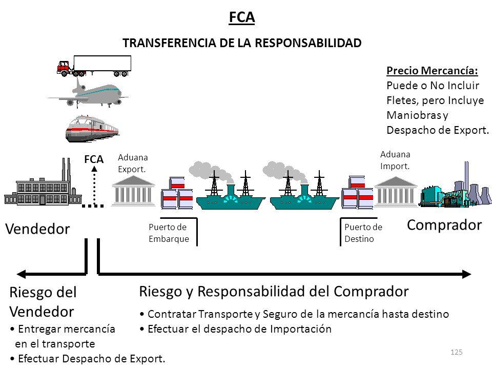 125 FCA TRANSFERENCIA DE LA RESPONSABILIDAD Riesgo y Responsabilidad del Comprador Contratar Transporte y Seguro de la mercancía hasta destino Efectua