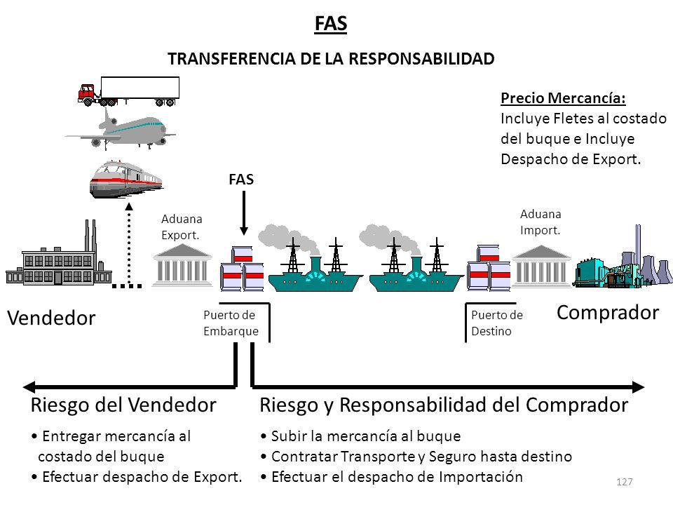 127 Riesgo y Responsabilidad del Comprador Subir la mercancía al buque Contratar Transporte y Seguro hasta destino Efectuar el despacho de Importación
