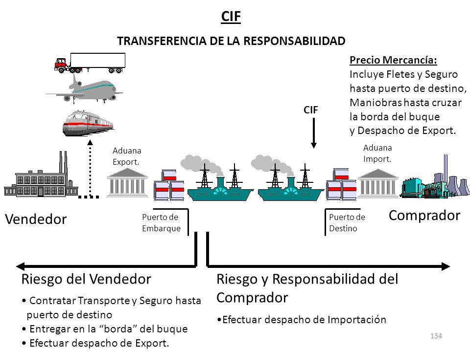 134 CIF TRANSFERENCIA DE LA RESPONSABILIDAD Riesgo y Responsabilidad del Comprador Efectuar despacho de Importación Vendedor Comprador Puerto de Embar