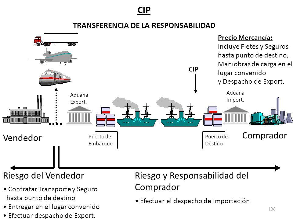 138 CIP TRANSFERENCIA DE LA RESPONSABILIDAD Riesgo y Responsabilidad del Comprador Efectuar el despacho de Importación Vendedor Comprador Puerto de Em