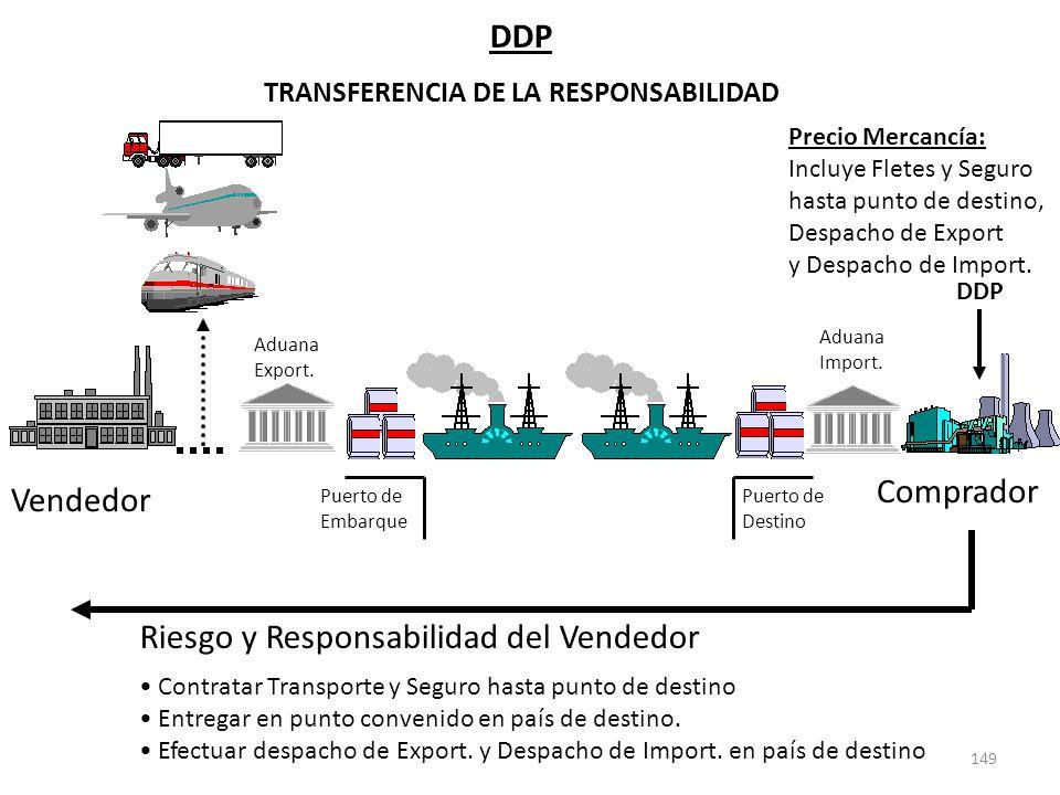 149 DDP TRANSFERENCIA DE LA RESPONSABILIDAD Vendedor Comprador Puerto de Embarque Puerto de Destino Aduana Export. Aduana Import. Riesgo y Responsabil
