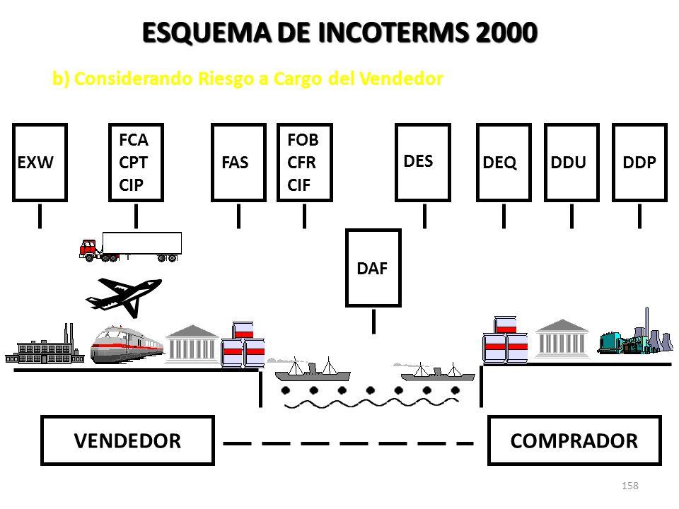 158 ESQUEMA DE INCOTERMS 2000 VENDEDORCOMPRADOR EXW FCA CPT CIP FAS FOB CFR CIF DAF DES DEQDDUDDP b) Considerando Riesgo a Cargo del Vendedor