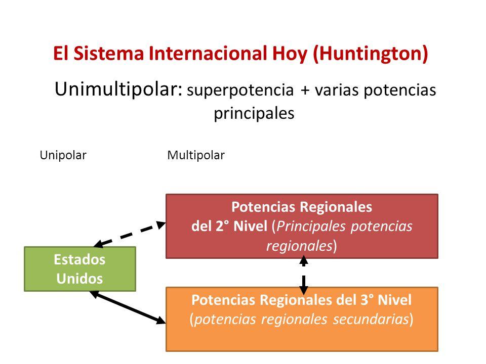 El Sistema Internacional Hoy (Huntington) Unimultipolar: superpotencia + varias potencias principales UnipolarMultipolar Estados Unidos Potencias Regi