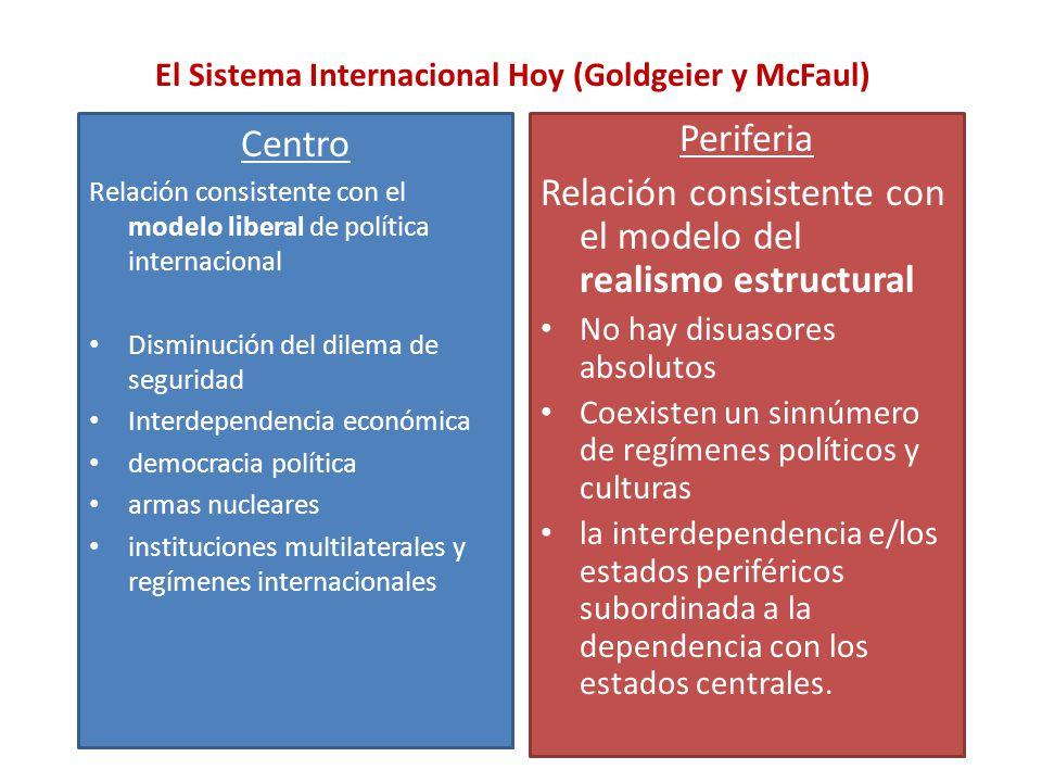 El Sistema Internacional Hoy (Goldgeier y McFaul) Centro Relación consistente con el modelo liberal de política internacional Disminución del dilema d