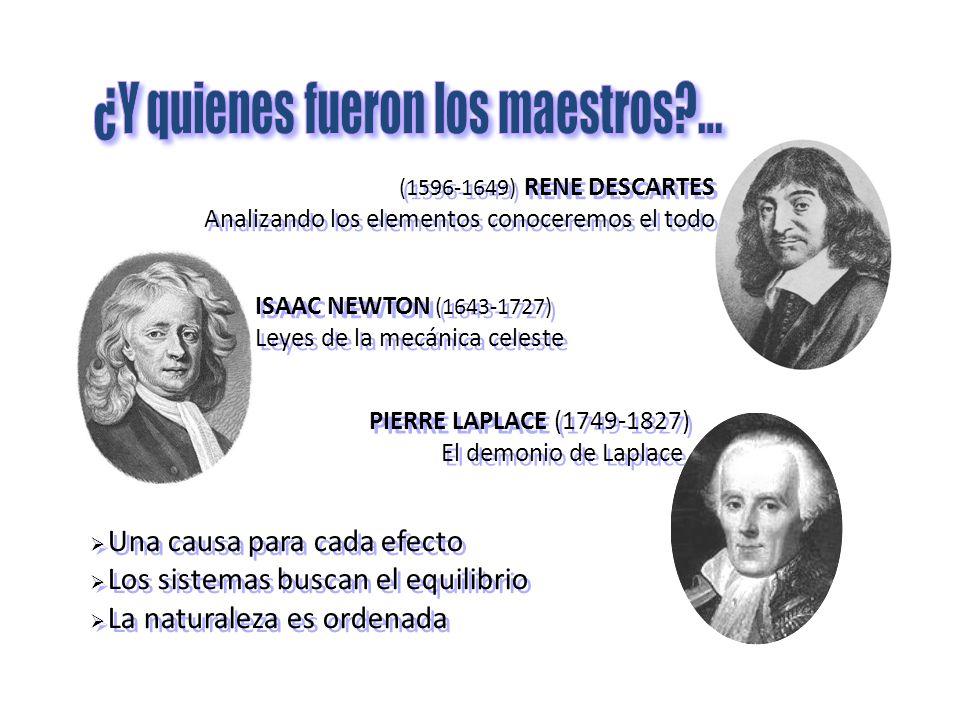 ISAAC NEWTON (1643-1727) Leyes de la mecánica celeste ISAAC NEWTON (1643-1727) Leyes de la mecánica celeste (1596-1649) RENE DESCARTES Analizando los