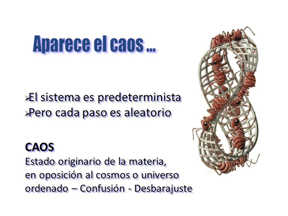 El sistema es predeterminista Pero cada paso es aleatorio El sistema es predeterminista Pero cada paso es aleatorio CAOS Estado originario de la mater