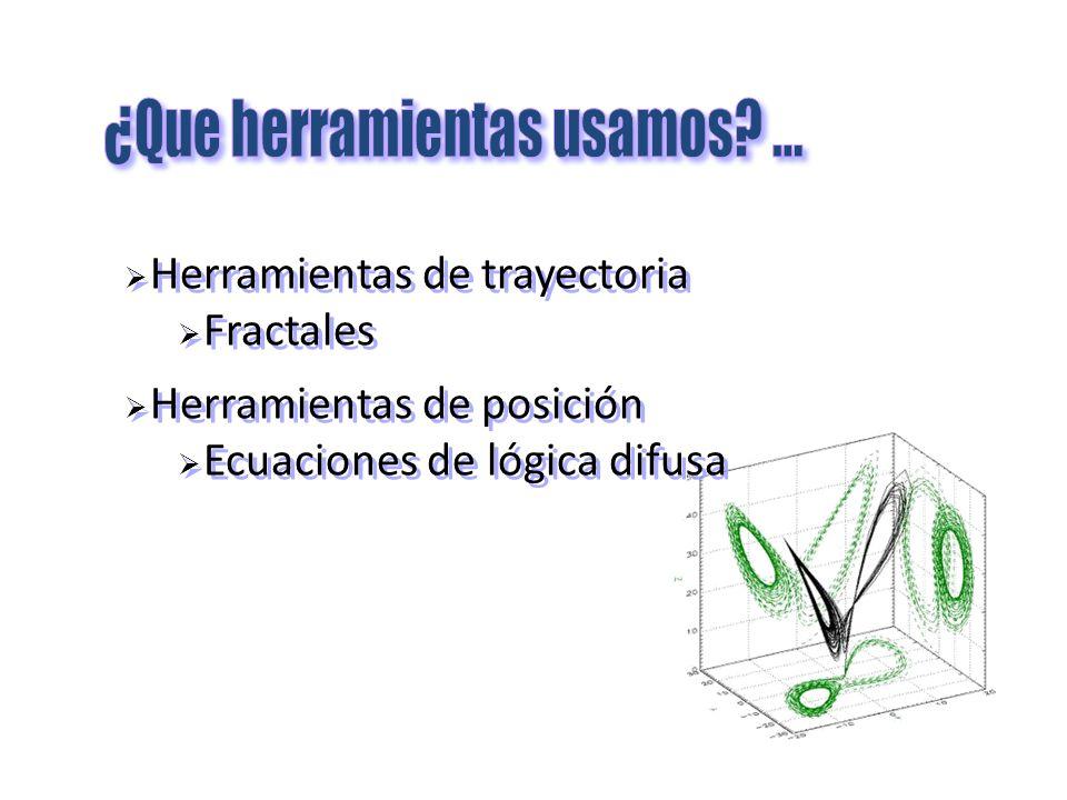 Herramientas de trayectoria Fractales Herramientas de posición Ecuaciones de lógica difusa Herramientas de trayectoria Fractales Herramientas de posic