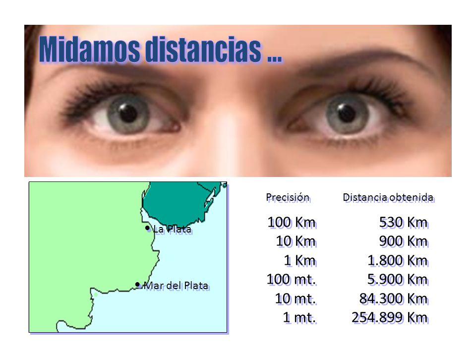La Plata Mar del Plata 100 Km 10 Km 1 Km 100 mt. 10 mt. 1 mt. 100 Km 10 Km 1 Km 100 mt. 10 mt. 1 mt. 530 Km 900 Km 1.800 Km 5.900 Km 84.300 Km 254.899