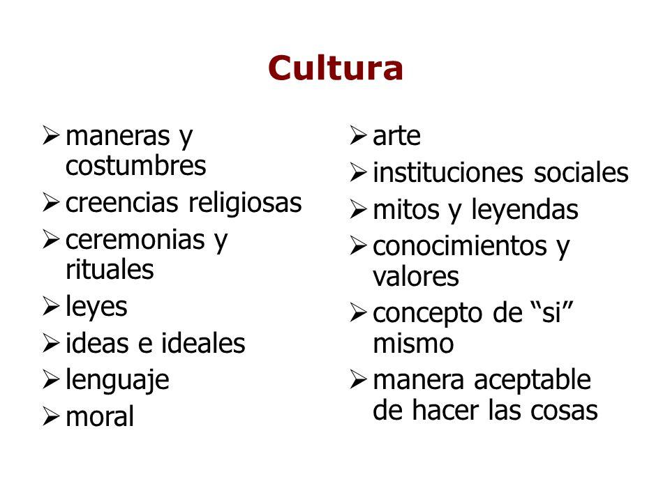 Cultura maneras y costumbres creencias religiosas ceremonias y rituales leyes ideas e ideales lenguaje moral arte instituciones sociales mitos y leyen