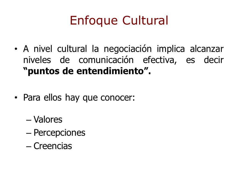 Enfoque Cultural A nivel cultural la negociación implica alcanzar niveles de comunicación efectiva, es decir puntos de entendimiento. Para ellos hay q