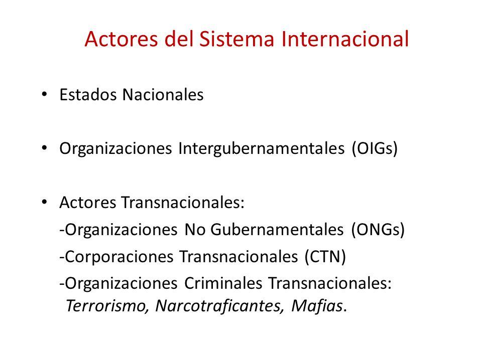 Actores del Sistema Internacional Estados Nacionales Organizaciones Intergubernamentales (OIGs) Actores Transnacionales: -Organizaciones No Gubernamen