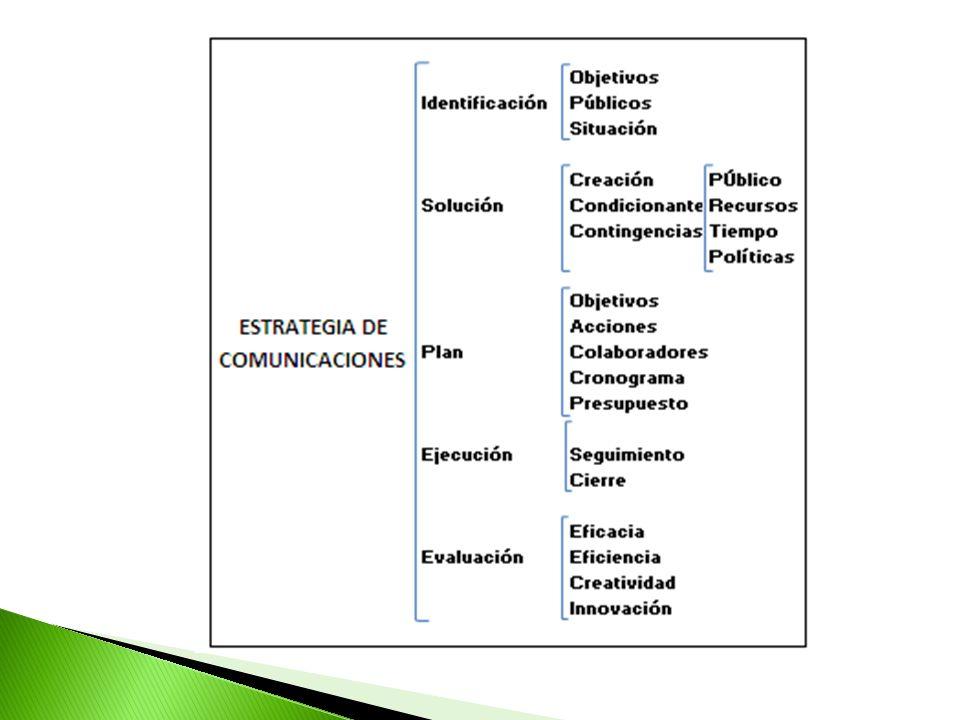 Se hace la ejecución del plan de comunicaciones que contribuye con el plan de mercadeo y por ende con la organización.