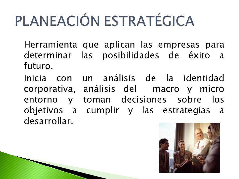 EJECUTAR Y CONTROLAR DEFINIR PLAN DE COMUNICACIÓN ESTRABLECER OBJETIVOS Y ESTRATEGIAS DE MERCADEO APLICAR HERRAMIENTAS DOFA ANALIZAR LA SITUACION DEL ENTORNO MACRO Y MICRO ANALIZAR LA IDENTIDAD CORPORATIVA PLANEACIÓN ESTRATÉGICA