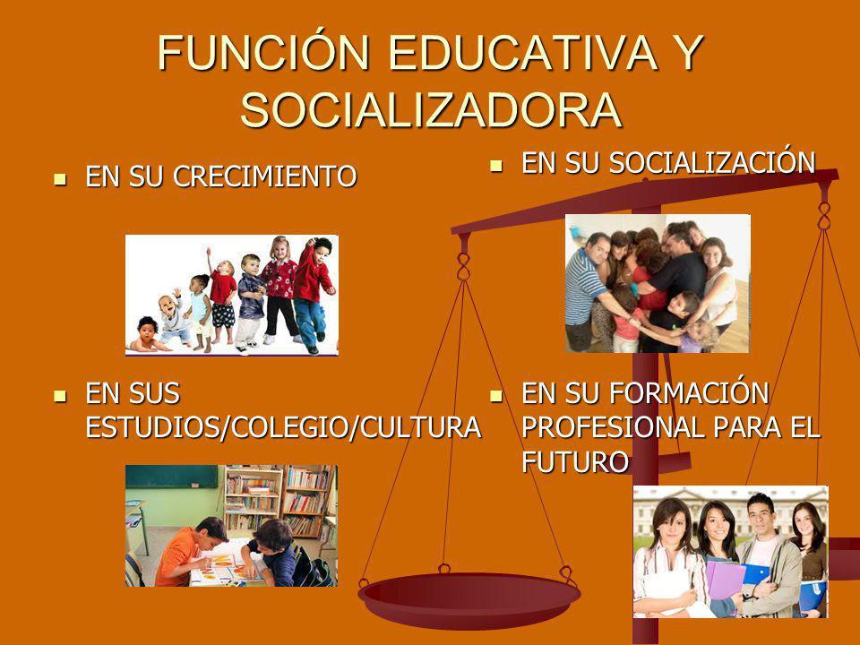FUNCIÓN EDUCATIVA Y SOCIALIZADORA EN SU CRECIMIENTO EN SU CRECIMIENTO EN SU SOCIALIZACIÓN EN SUS ESTUDIOS/COLEGIO/CULTURA EN SU FORMACIÓN PROFESIONAL