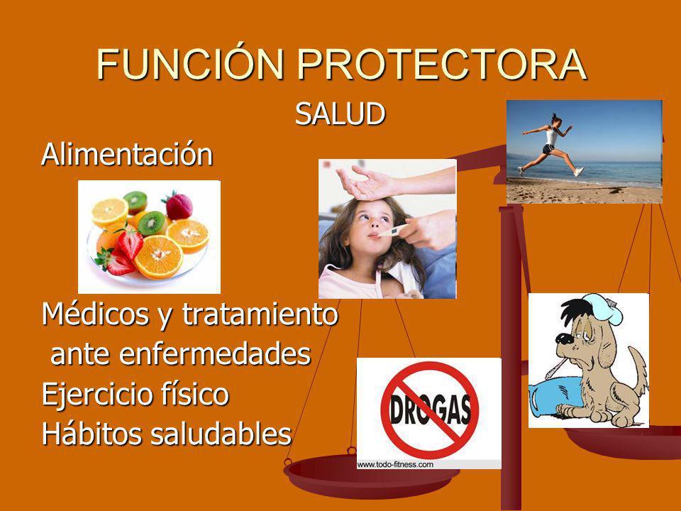 FUNCIÓN PROTECTORA SALUDAlimentación Médicos y tratamiento ante enfermedades ante enfermedades Ejercicio físico Hábitos saludables