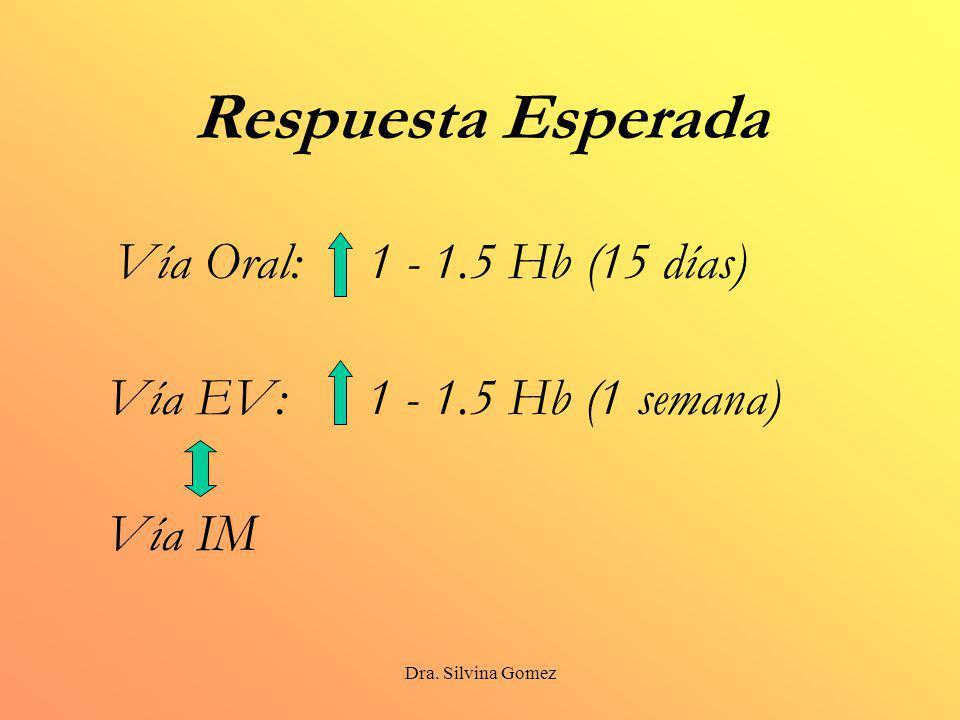 Dra. Silvina Gomez Respuesta Esperada Vía EV: 1 - 1.5 Hb (1 semana) Vía Oral: 1 - 1.5 Hb (15 días) Vía IM