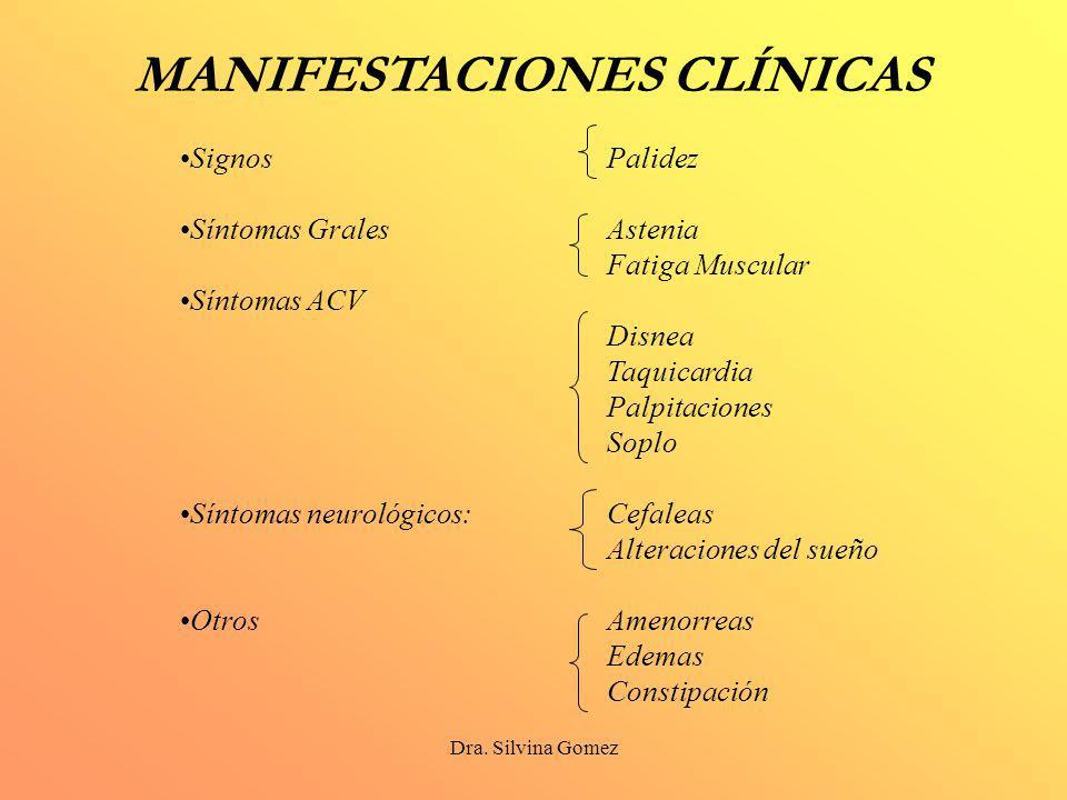 Dra. Silvina Gomez MANIFESTACIONES CLÍNICAS SignosPalidez Síntomas Grales Astenia Fatiga Muscular Síntomas ACV Disnea Taquicardia Palpitaciones Soplo