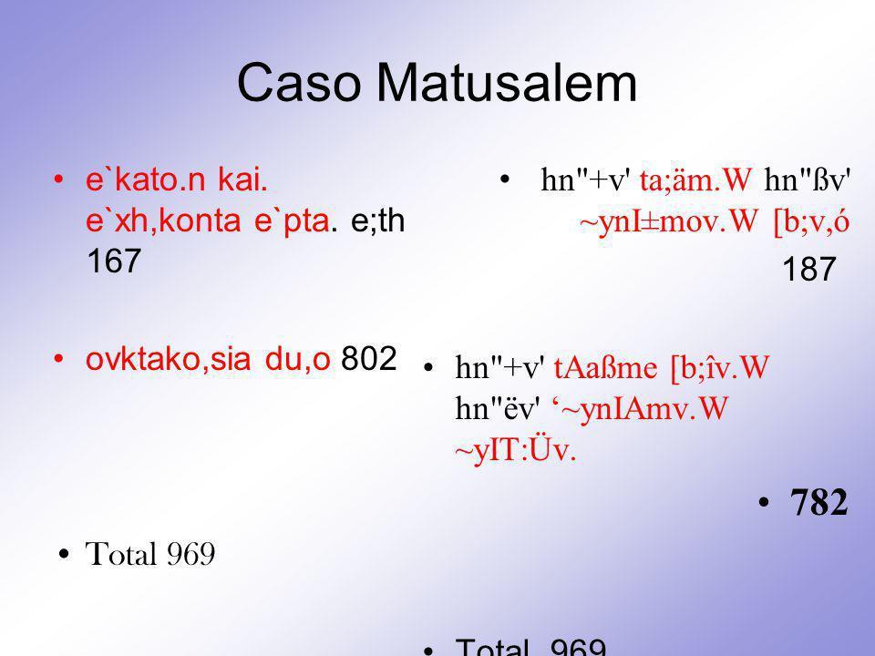 Caso Matusalem e`kato.n kai.e`xh,konta e`pta.