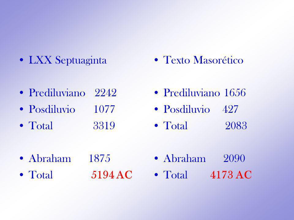 LXX Septuaginta Prediluviano 2242 Posdiluvio 1077 Total 3319 Abraham 1875 Total 5194 AC Texto Masorético Prediluviano 1656 Posdiluvio 427 Total 2083 Abraham 2090 Total 4173 AC