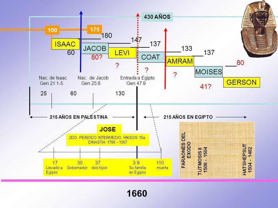 ISAAC JACOB LEVI COAT AMRAM 60 80.
