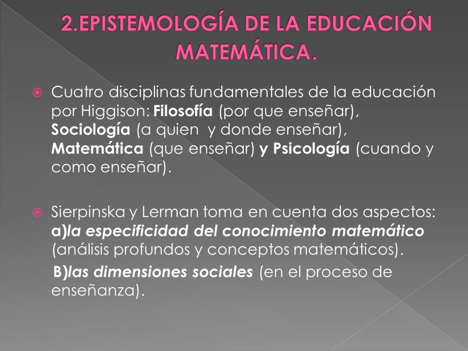 Cuatro disciplinas fundamentales de la educación por Higgison: Filosofía (por que enseñar), Sociología (a quien y donde enseñar), Matemática (que enseñar) y Psicología (cuando y como enseñar).