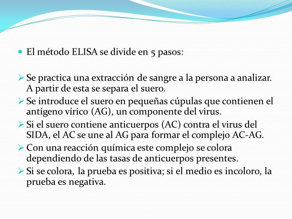 El método ELISA se divide en 5 pasos: Se practica una extracción de sangre a la persona a analizar. A partir de esta se separa el suero. Se introduce