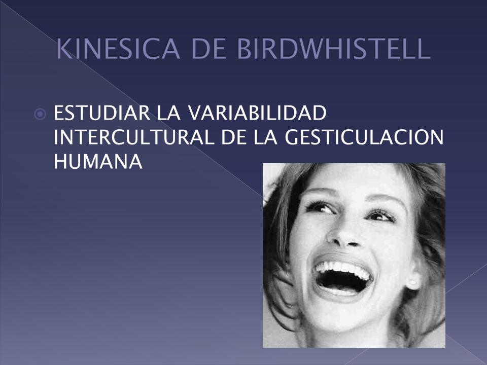 ESTUDIAR LA VARIABILIDAD INTERCULTURAL DE LA GESTICULACION HUMANA
