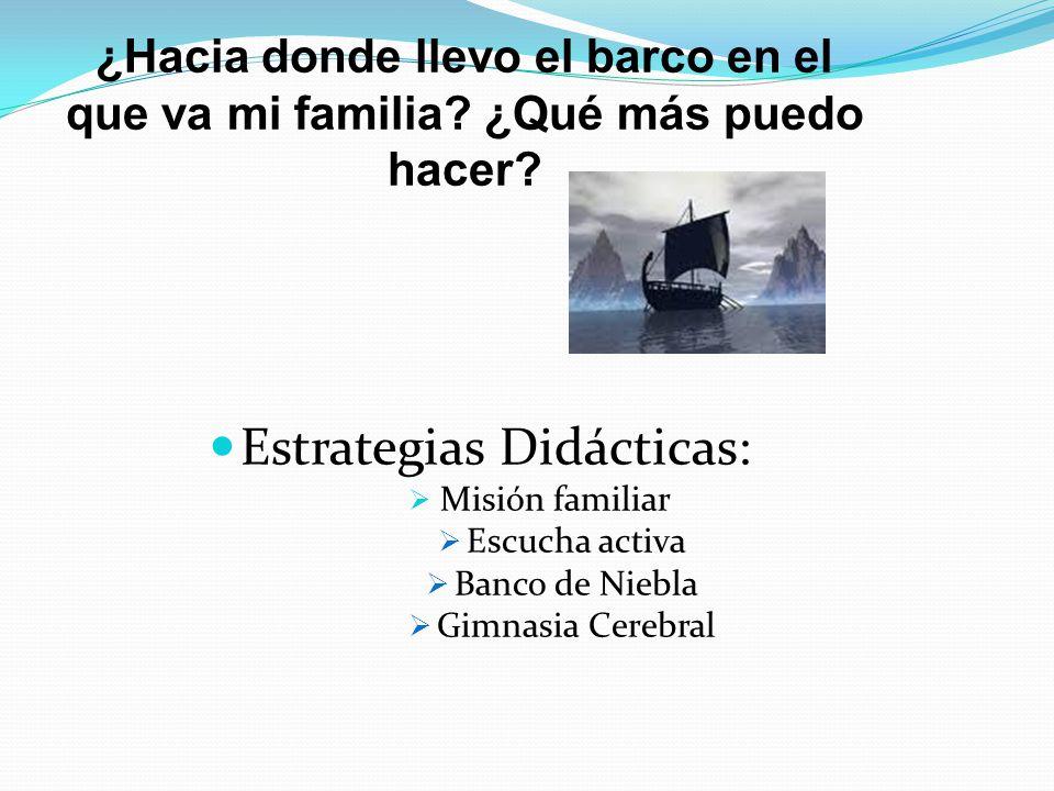 Estrategias Didácticas: Misión familiar Escucha activa Banco de Niebla Gimnasia Cerebral ¿Hacia donde llevo el barco en el que va mi familia? ¿Qué más
