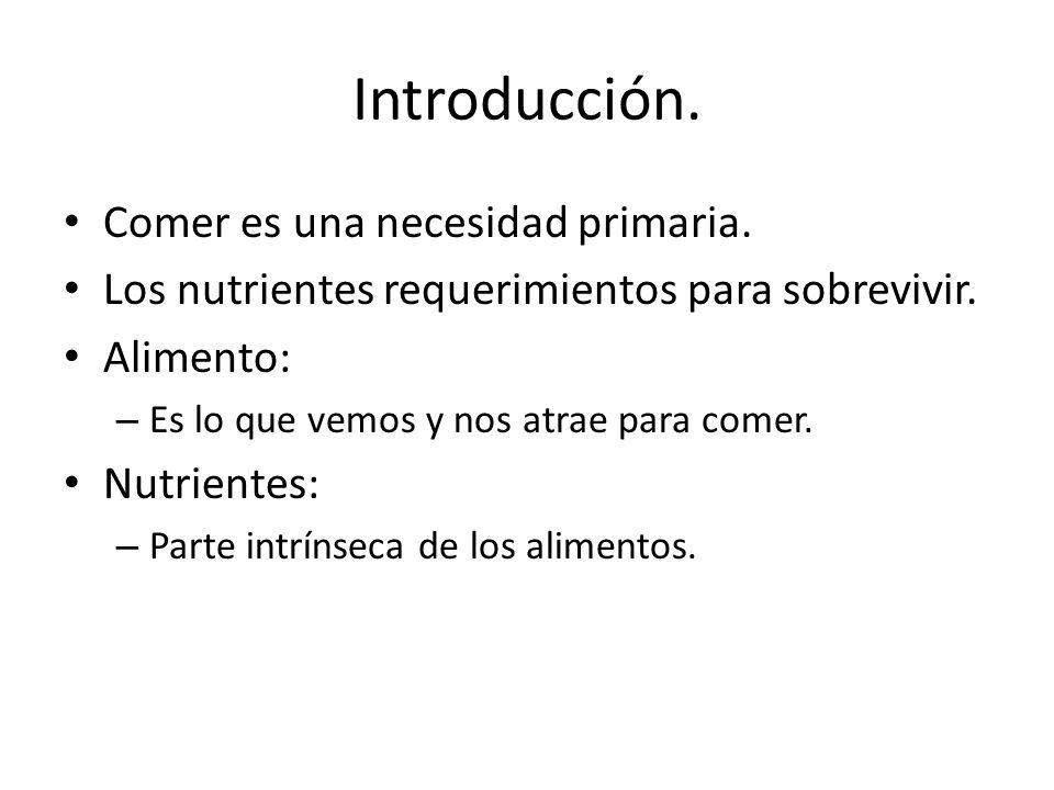 Introducción. Comer es una necesidad primaria. Los nutrientes requerimientos para sobrevivir. Alimento: – Es lo que vemos y nos atrae para comer. Nutr