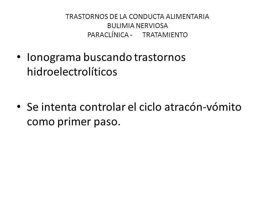 TRASTORNOS DE LA CONDUCTA ALIMENTARIA BULIMIA NERVIOSA PARACLÍNICA - TRATAMIENTO Ionograma buscando trastornos hidroelectrolíticos Se intenta controla