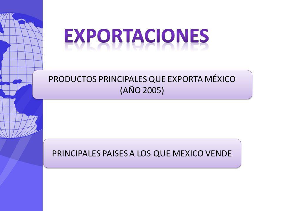 PRODUCTOS PRINCIPALES QUE EXPORTA MÉXICO (AÑO 2005) FUENTE: INEGI. Estadística del Comercio Exterior de México. PRINCIPALES PAISES A LOS QUE MEXICO VE