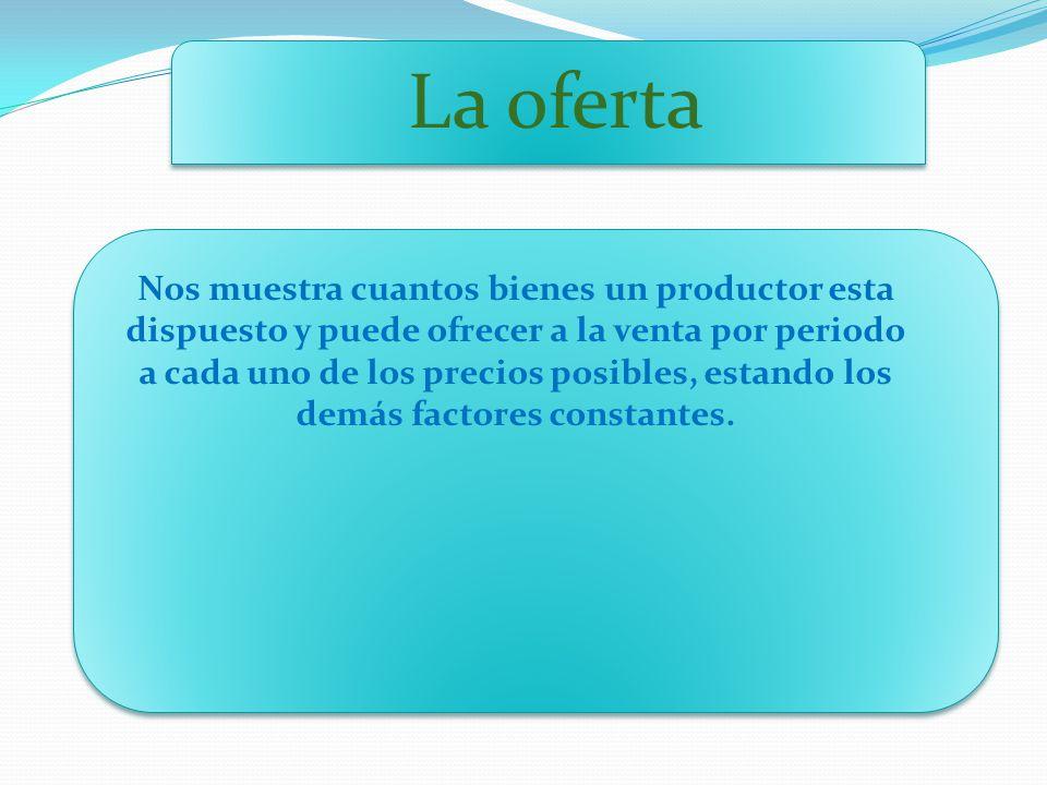 La oferta Nos muestra cuantos bienes un productor esta dispuesto y puede ofrecer a la venta por periodo a cada uno de los precios posibles, estando lo
