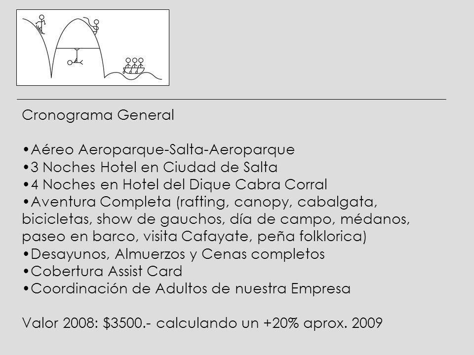 Cronograma General Aéreo Aeroparque-Salta-Aeroparque 3 Noches Hotel en Ciudad de Salta 4 Noches en Hotel del Dique Cabra Corral Aventura Completa (rafting, canopy, cabalgata, bicicletas, show de gauchos, día de campo, médanos, paseo en barco, visita Cafayate, peña folklorica) Desayunos, Almuerzos y Cenas completos Cobertura Assist Card Coordinación de Adultos de nuestra Empresa Valor 2008: $3500.- calculando un +20% aprox.