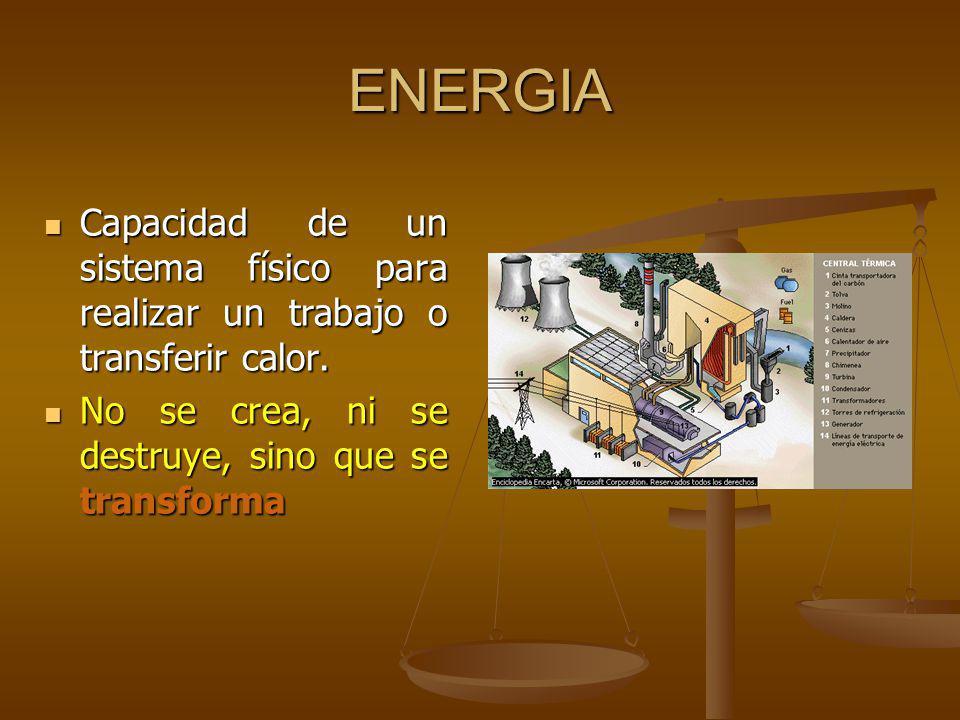 ENERGIA Capacidad de un sistema físico para realizar un trabajo o transferir calor.