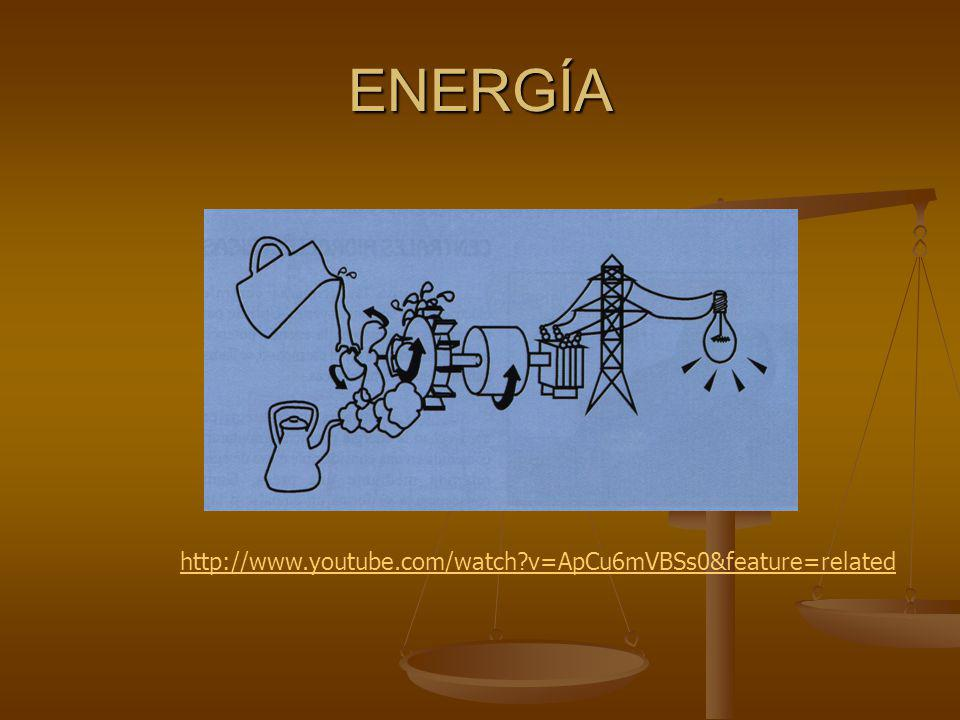 ENERGÍA http://www.youtube.com/watch?v=ApCu6mVBSs0&feature=related