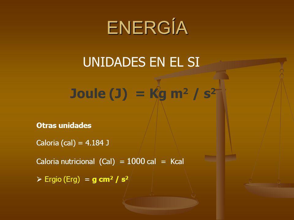 ENERGÍA UNIDADES EN EL SI Joule (J) = Kg m 2 / s 2 Otras unidades Caloria (cal) = 4.184 J Caloria nutricional (Cal) = 1000 cal = Kcal Ergio (Erg) = g cm 2 / s 2