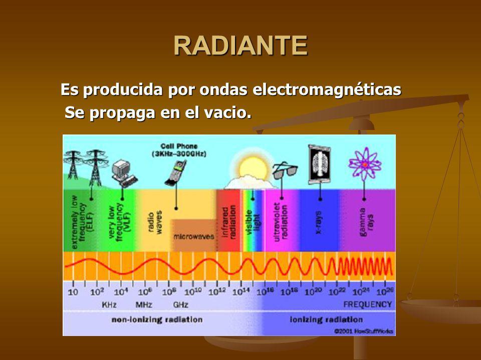 RADIANTE Es producida por ondas electromagnéticas Es producida por ondas electromagnéticas Se propaga en el vacio.