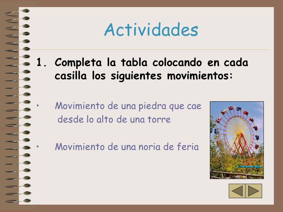 Actividades 1.Completa la tabla colocando en cada casilla los siguientes movimientos: Movimiento de una piedra que cae desde lo alto de una torre Movimiento de una noria de feria