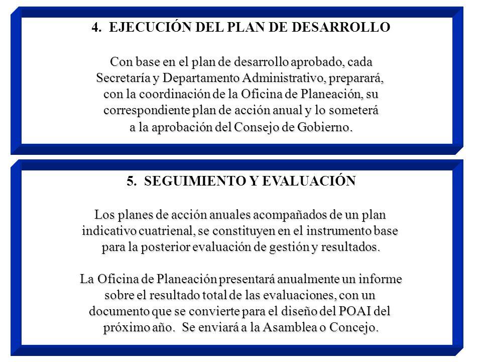 3. PRESENTACIÓN Y APROBACIÓN DEL PROYECTO El proyecto será sometido a consideración de Asamblea o Concejo dentro de los primeros 4 meses del respectiv