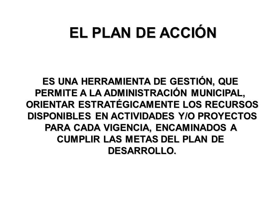 EL PLAN DE ACCIÓN LA PLANEACIÓN, es una función por medio de la cual, se definen los propósitos de la administración y se establecen los medios para a