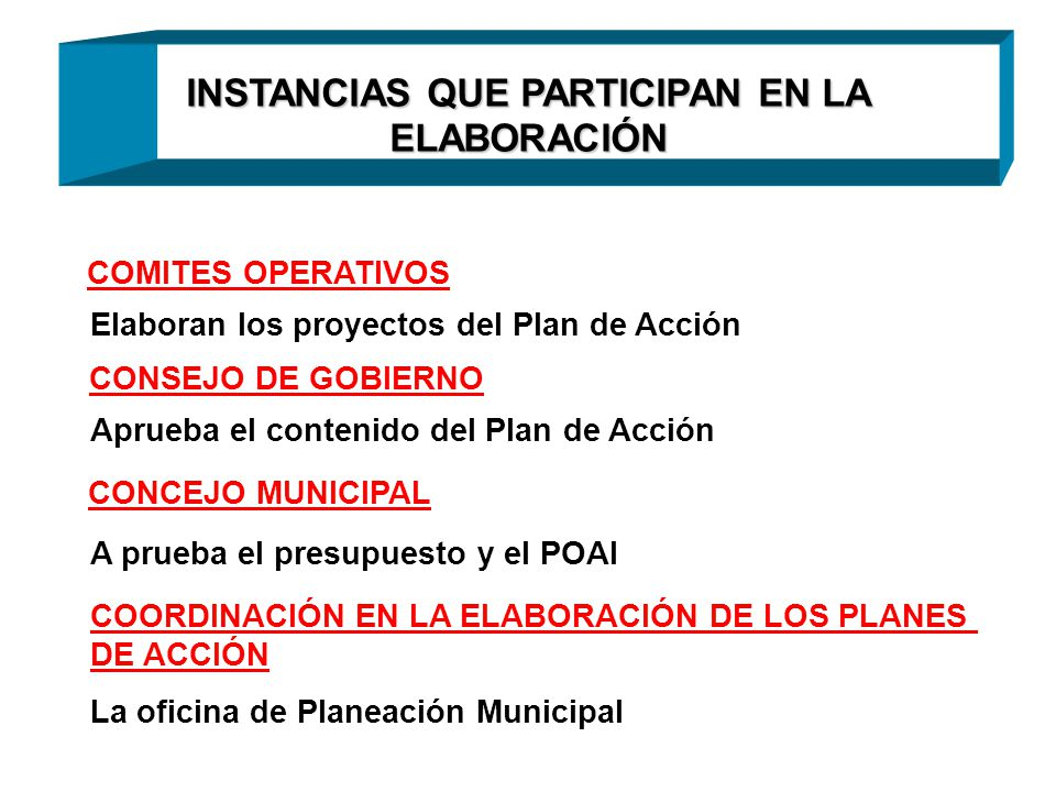 O Objetivos y estrategias del plan de desarrollo municipal. D Definición de la misión de cada dependencia. C Capacidad Institucional. P Posibles fuent