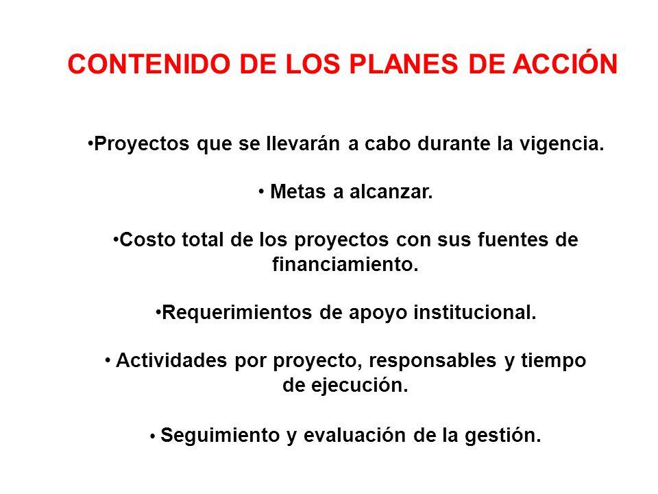 I Informa ampliamente al Consejo de Gobierno sobre el PROCESO DE ELABORACIÓN DELPLAN DE ACCIÓN. C Coordina la elaboración y aprobación de los Planes d