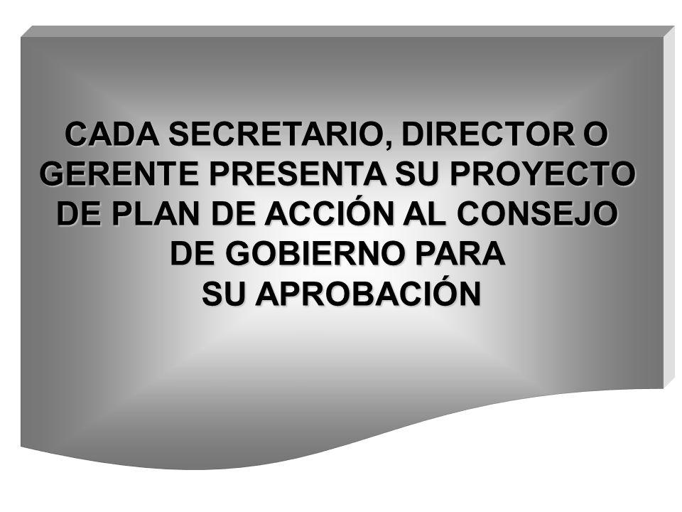 PROCEDIMIENTO PARA LA ELABORACIÓN DEL PLAN DE ACCIÓN CADA COMITÉ OPERATIVO ANALIZA ANALIZA el plan de desarrollo del Municipio y extracta: Objetivos M