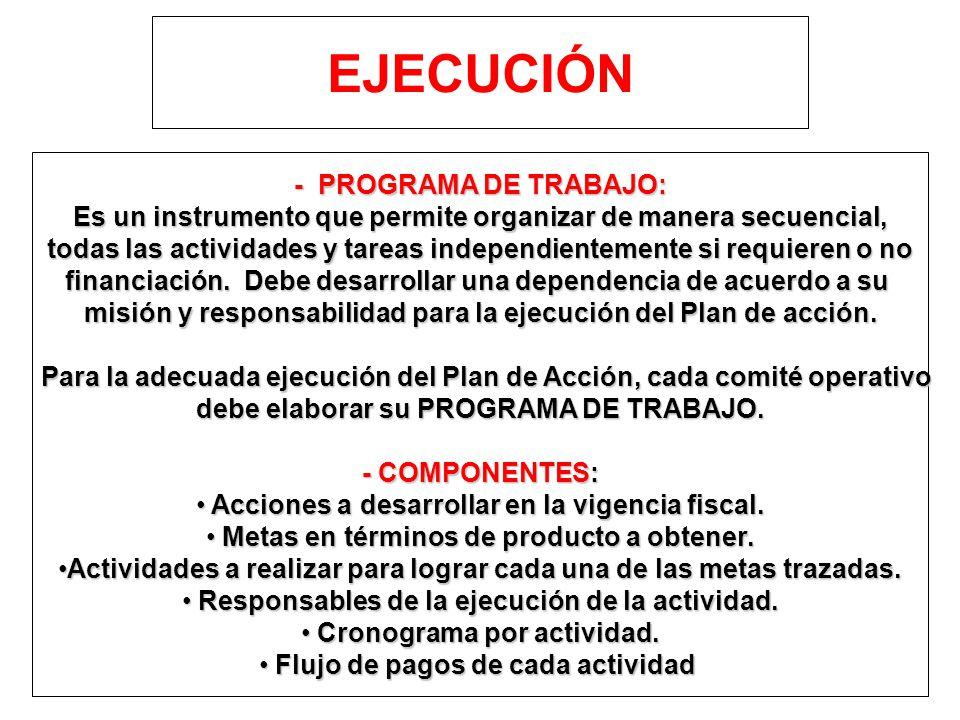 FUNCIONES DEL CONSEJO DE GOBIERNO Estudia los proyectos de Planes de Acción. Toma decisiones sobre los proyectos y/o actividades que van a ser parte d