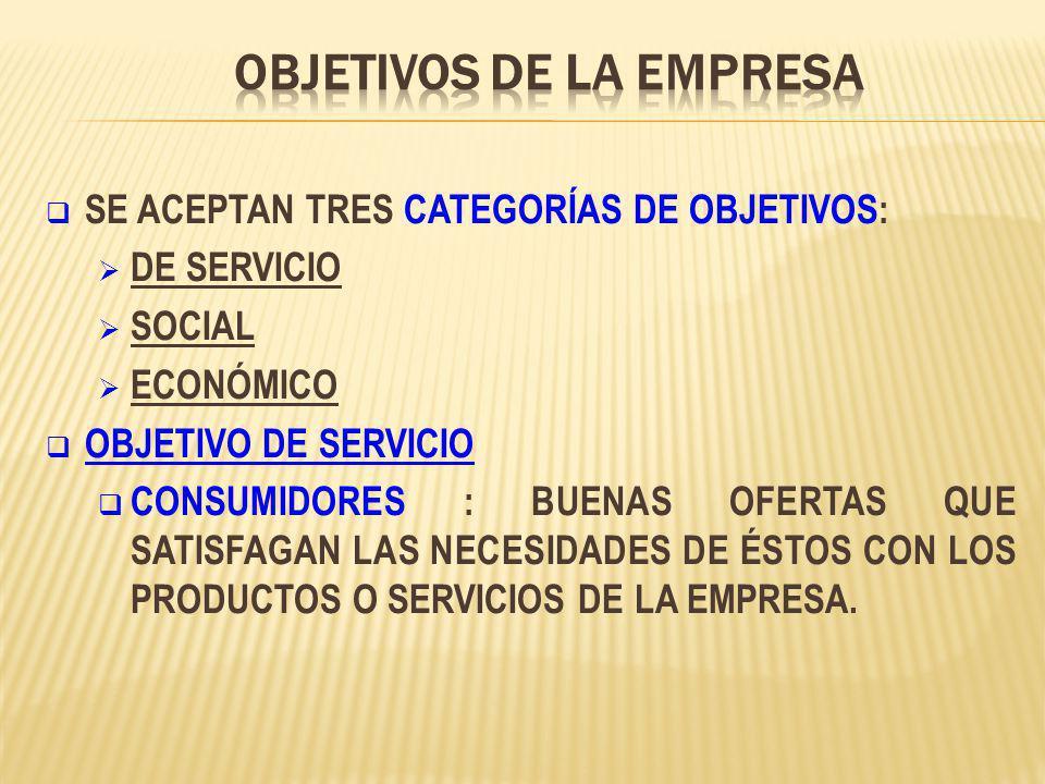 SE ACEPTAN TRES CATEGORÍAS DE OBJETIVOS: DE SERVICIO SOCIAL ECONÓMICO OBJETIVO DE SERVICIO CONSUMIDORES : BUENAS OFERTAS QUE SATISFAGAN LAS NECESIDADES DE ÉSTOS CON LOS PRODUCTOS O SERVICIOS DE LA EMPRESA.