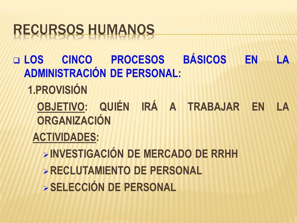 LOS CINCO PROCESOS BÁSICOS EN LA ADMINISTRACIÓN DE PERSONAL: 1.PROVISIÓN OBJETIVO: QUIÉN IRÁ A TRABAJAR EN LA ORGANIZACIÓN ACTIVIDADES: INVESTIGACIÓN DE MERCADO DE RRHH RECLUTAMIENTO DE PERSONAL SELECCIÓN DE PERSONAL