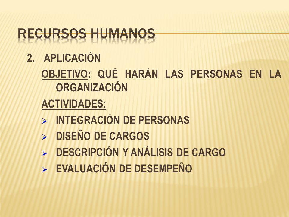 2.APLICACIÓN OBJETIVO: QUÉ HARÁN LAS PERSONAS EN LA ORGANIZACIÓN ACTIVIDADES: INTEGRACIÓN DE PERSONAS DISEÑO DE CARGOS DESCRIPCIÓN Y ANÁLISIS DE CARGO EVALUACIÓN DE DESEMPEÑO