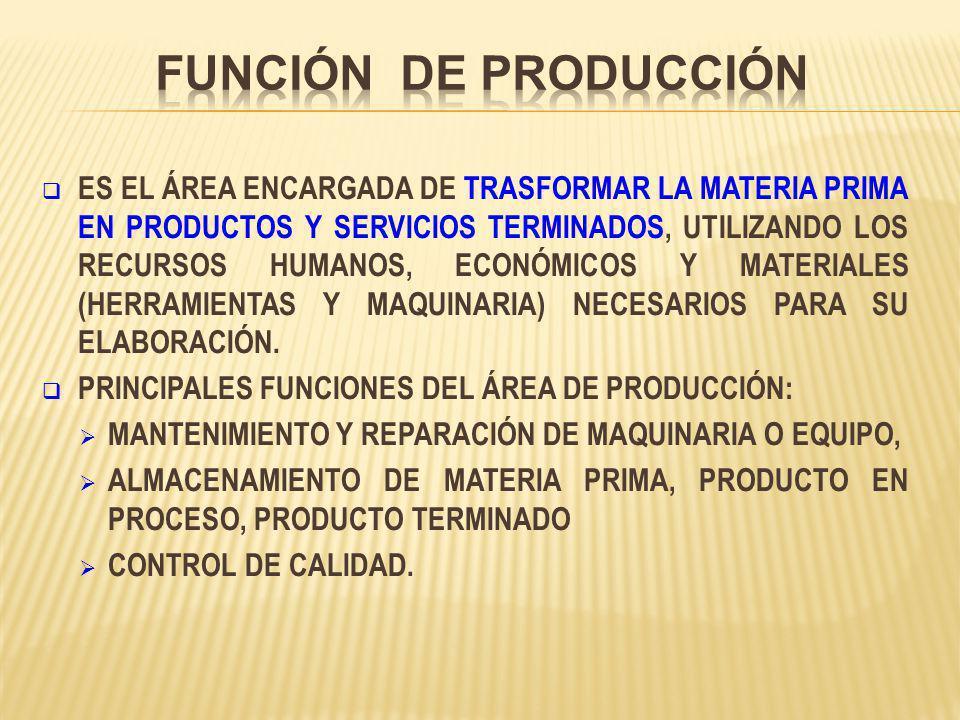 ES EL ÁREA ENCARGADA DE TRASFORMAR LA MATERIA PRIMA EN PRODUCTOS Y SERVICIOS TERMINADOS, UTILIZANDO LOS RECURSOS HUMANOS, ECONÓMICOS Y MATERIALES (HERRAMIENTAS Y MAQUINARIA) NECESARIOS PARA SU ELABORACIÓN.