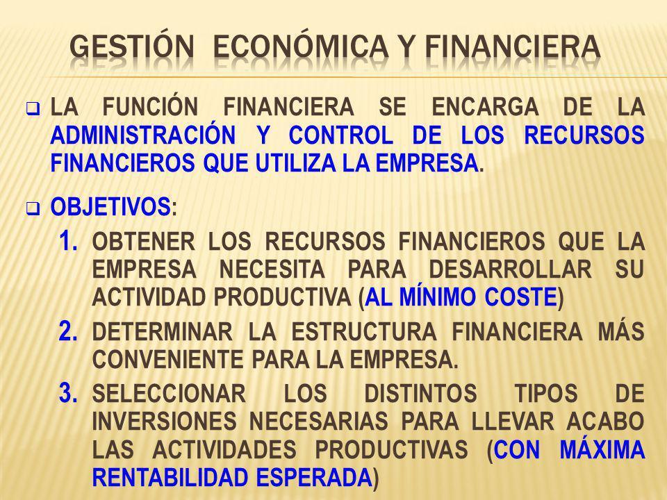 LA FUNCIÓN FINANCIERA SE ENCARGA DE LA ADMINISTRACIÓN Y CONTROL DE LOS RECURSOS FINANCIEROS QUE UTILIZA LA EMPRESA. OBJETIVOS: 1. OBTENER LOS RECURSOS